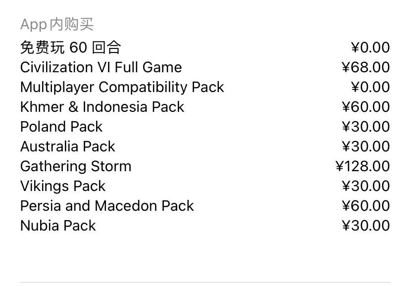文明6 全内购全DLC(需要电脑)插图(1)